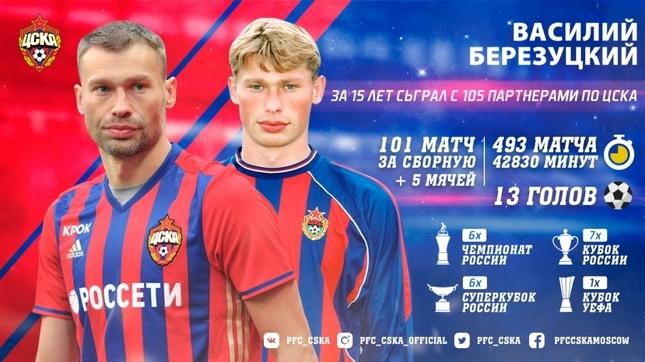 15-let-Berezutskogo-v-TsSKA.jpg